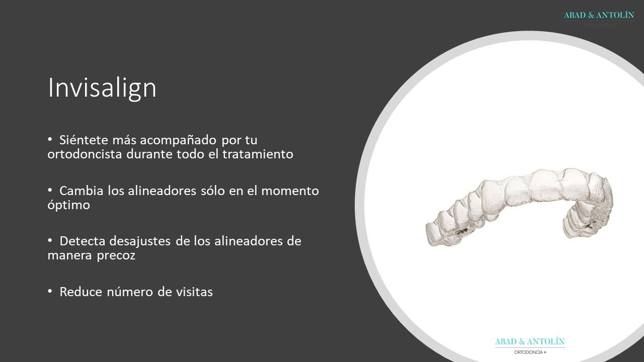 Invisalign Dental Monitoring